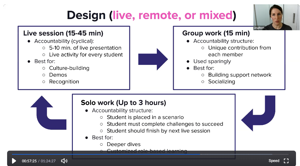 How Lyft Achieves Classroom Quality in Remote Learning